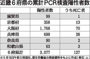 緊急 事態 県 宣言 解除 奈良
